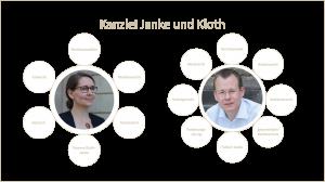 Kanzlei Janke und Kloth - Rechtsanwälte