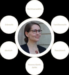Yvonne Kloth-Janke Rechtsanwaeltin Kanzlei Janke und Kloth