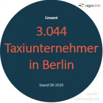Taxi Berlin - 3.044 Taxiunternehmer gesamt in Berlin