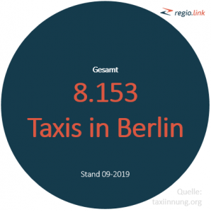 Taxi Berlin - 8.153 Taxis in Berlin